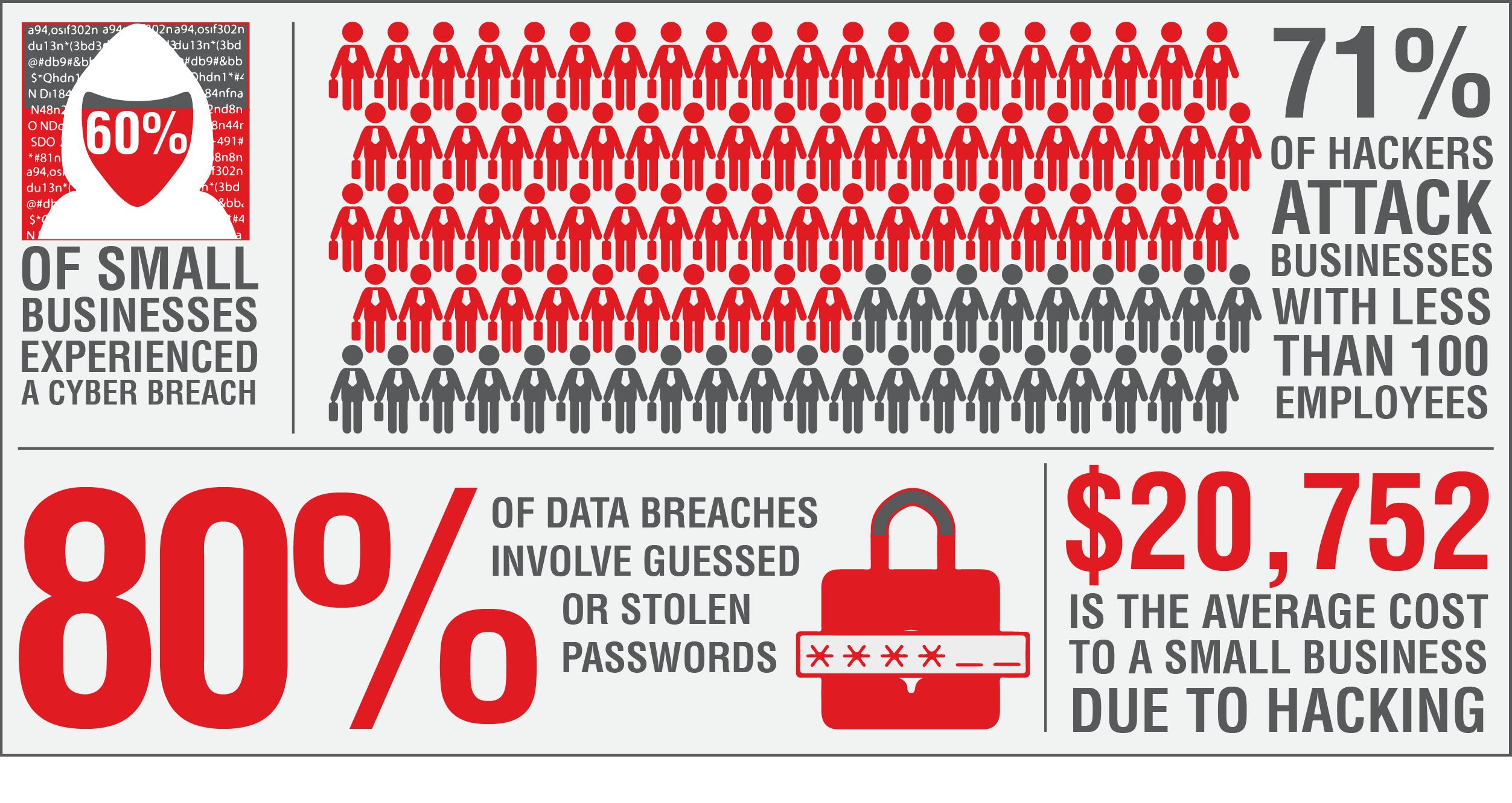 Cyberhackers-Figures