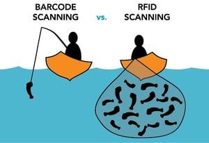 RFID-barcode-vs-RFID