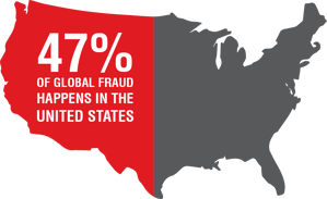 US-Fraud
